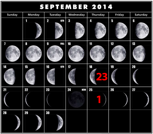 TheWahyProject-Info-HajjDates14352014_MoonPhaseCalculation092014-1016-0