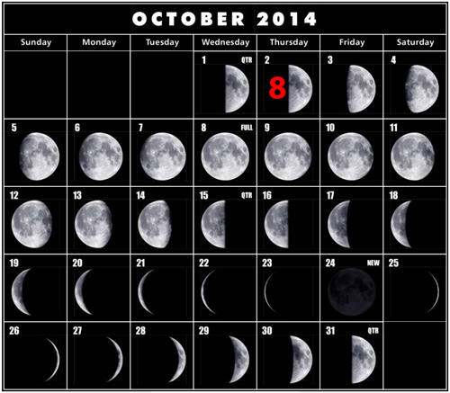 TheWahyProject-Info-HajjDates14352014_MoonPhaseCalculation102014-1016-0